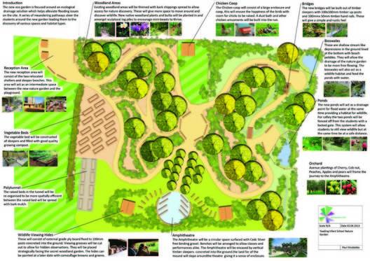 Ecospaces Wildlife Gardens for Schools Ecospaces wildlife